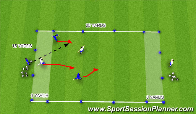 Football/Soccer Session Plan Drill (Colour): Warm-Up 10-15 minutes