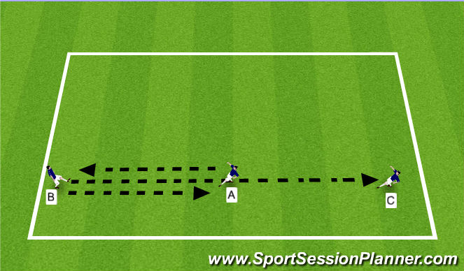 Football/Soccer Session Plan Drill (Colour): Short, Short, Long