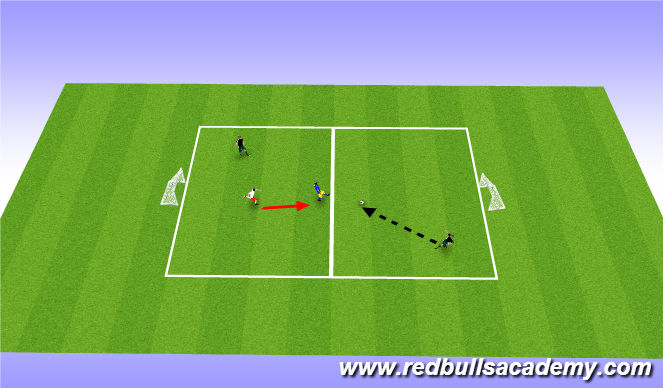 Football/Soccer Session Plan Drill (Colour): 1 vs 1 + 1 in defending half