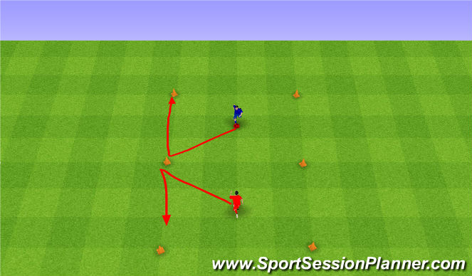Football/Soccer Session Plan Drill (Colour): Shadow Drill. Cienie.