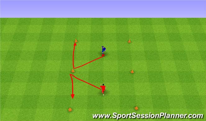 Football/Soccer Session Plan Drill (Colour): Shadow Drill. Cienie.