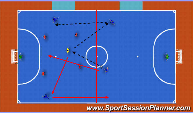 Futsal Session Plan Drill (Colour): Futsal Game Play