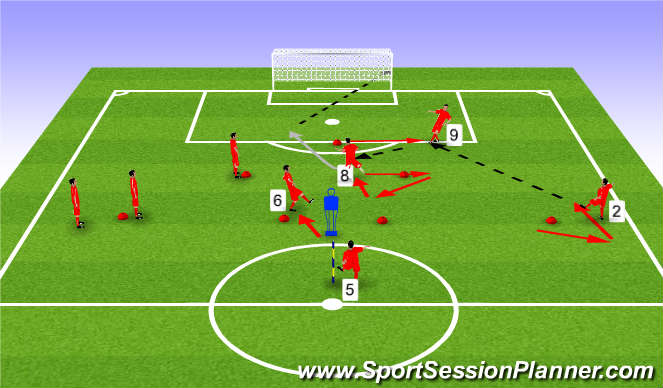 Football/Soccer Session Plan Drill (Colour): Pt 1