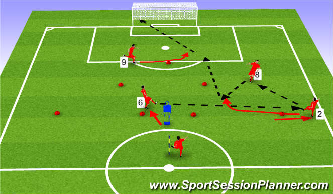 Football/Soccer Session Plan Drill (Colour): Pt 2