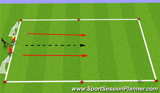 Football/Soccer Session Plan Drill (Colour): Dribbling 1v1