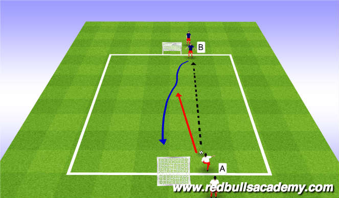 Football/Soccer Session Plan Drill (Colour): Conditioning Game I