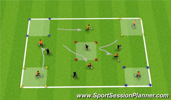 Football/Soccer Session Plan Drill (Colour): Dribbling Boxes Game Skill