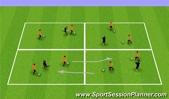 Football/Soccer Session Plan Drill (Colour): Dribbling Game skill