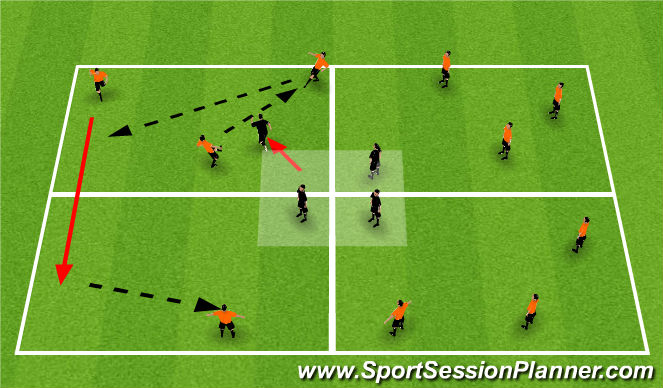 Football/Soccer Session Plan Drill (Colour): Squad Practice Retention to RWTB to expliot space skill