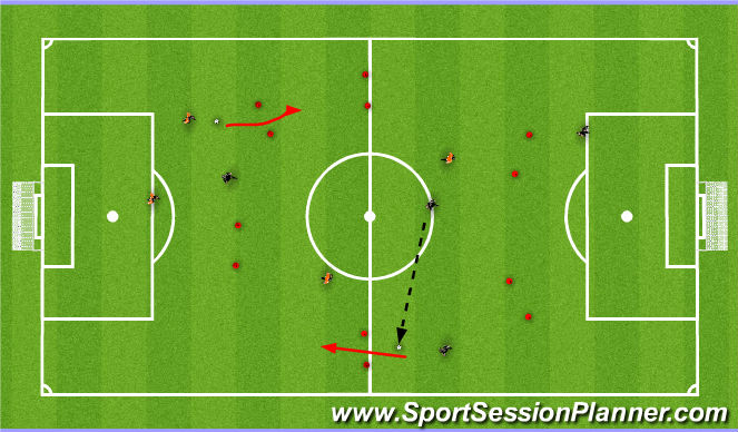 Football/Soccer Session Plan Drill (Colour): RTWB SSG