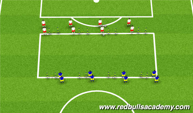 Football/Soccer Session Plan Drill (Colour): 4v4 - Compactness