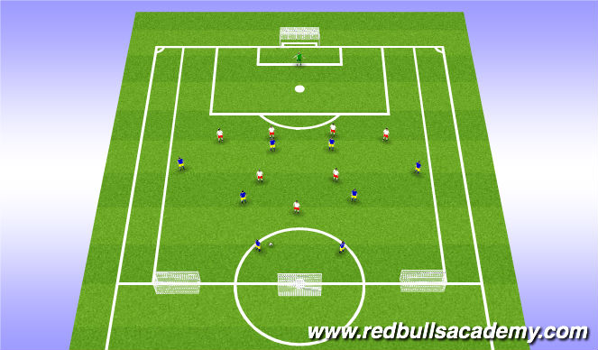 Football/Soccer Session Plan Drill (Colour): 8v8 - Control & Constraint