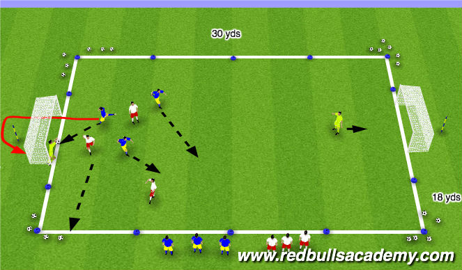 Football/Soccer Session Plan Drill (Colour): Small Sided Activity - 15-20 minutes