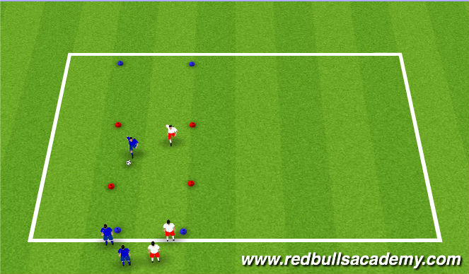 Football/Soccer Session Plan Drill (Colour): Turning 1v1