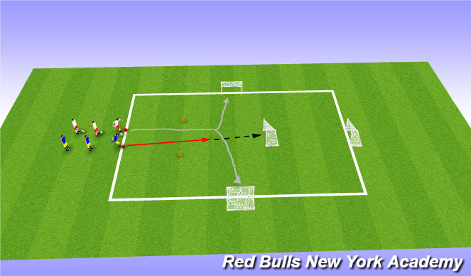 Football/Soccer Session Plan Drill (Colour): Second activity/ team