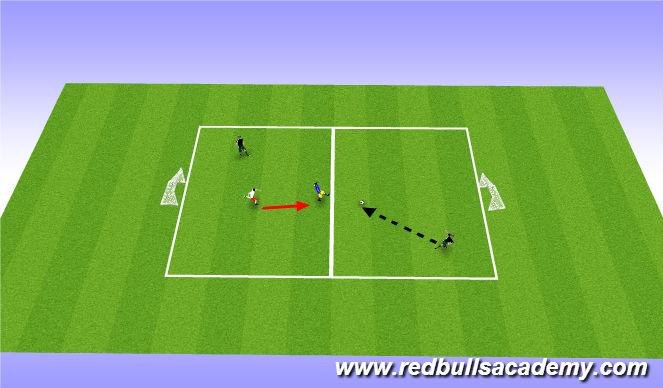 Football/Soccer Session Plan Drill (Colour): 1 vs 1 + 1 in defending half