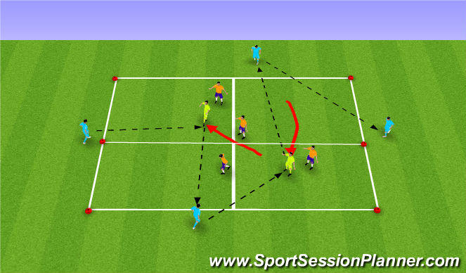 Football/Soccer Session Plan Drill (Colour): 4v4+2 transitional rondo