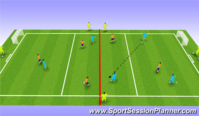 Football/Soccer Session Plan Drill (Colour): 5v5 transitional 4 goal game