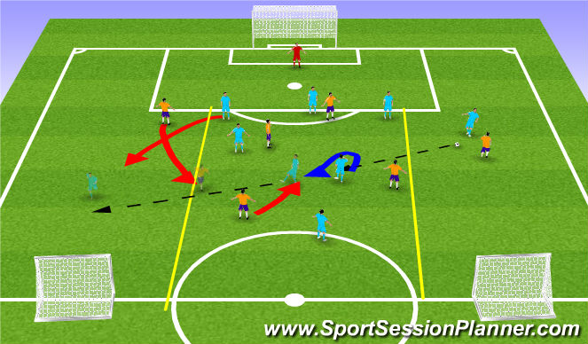 Football/Soccer Session Plan Drill (Colour): 6v7 to counter goal (counter press)