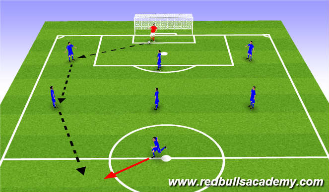 Football/Soccer Session Plan Drill (Colour): Goalkick 1