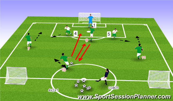 Football/Soccer Session Plan Drill (Colour): Stg2 - penetration