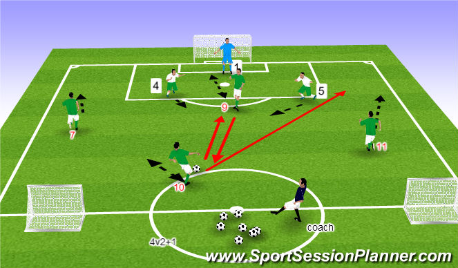 Football/Soccer Session Plan Drill (Colour): Stg2 - width