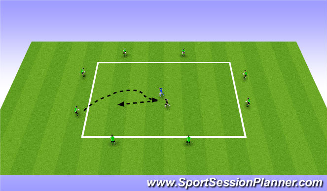 Football/Soccer Session Plan Drill (Colour): Heading Progression