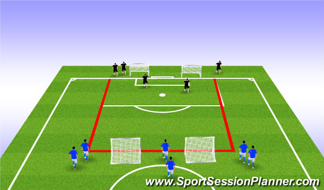 Football/Soccer Session Plan Drill (Colour): 3v2's. Work on defensive progression