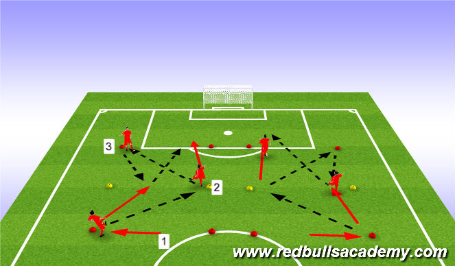 Football/Soccer Session Plan Drill (Colour): combinations to goal