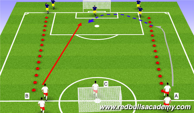 Football/Soccer Session Plan Drill (Colour): Crossing Warm UP