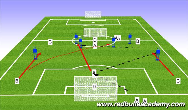 Football/Soccer Session Plan Drill (Colour): Semi