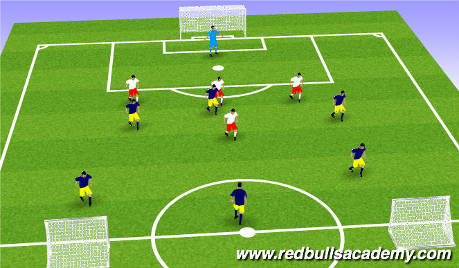 Football/Soccer Session Plan Drill (Colour): 6v5 Phase