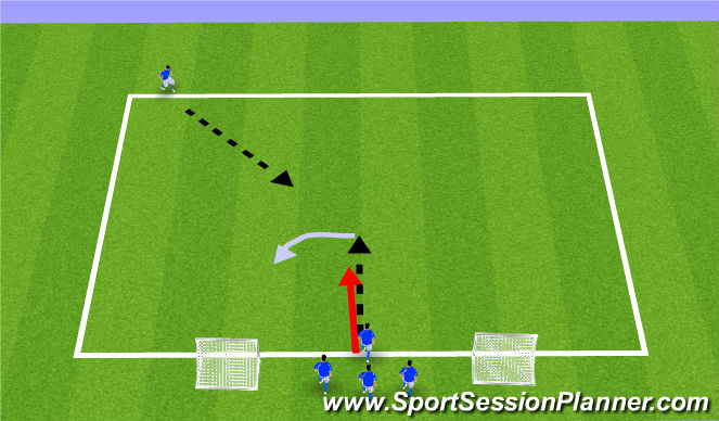 Football/Soccer Session Plan Drill (Colour): Turning w/ Pressure