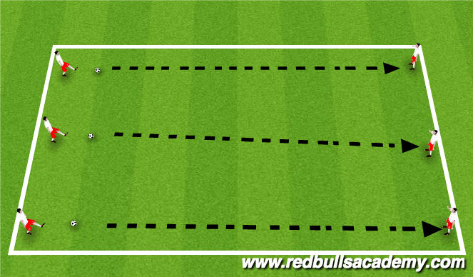 Football/Soccer Session Plan Drill (Colour): Tunnel Passing
