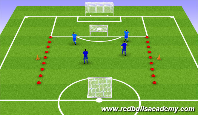 Football/Soccer Session Plan Drill (Colour): Main Activity 3