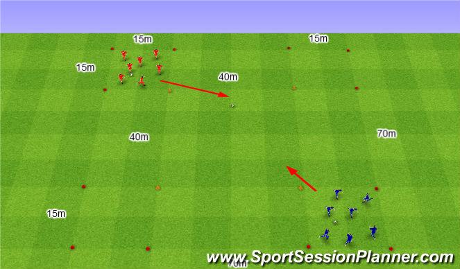 Football/Soccer Session Plan Drill (Colour): 7v0, 7v7.