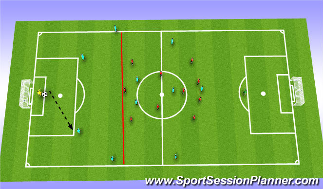 Football/Soccer Session Plan Drill (Colour): Phase 1 Left Channel