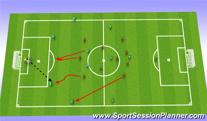 Football/Soccer Session Plan Drill (Colour): Phase 2 Left Channel