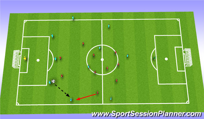 Football/Soccer Session Plan Drill (Colour): Phase 3 Left Channel