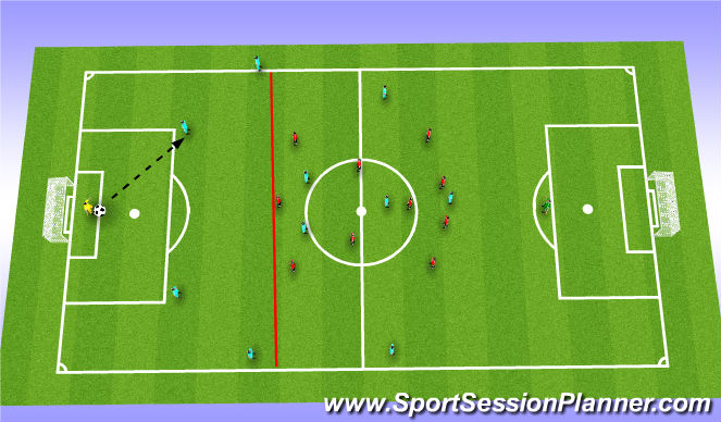 Football/Soccer Session Plan Drill (Colour): Phase 1 Right Channel