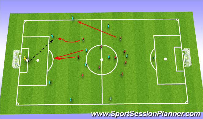 Football/Soccer Session Plan Drill (Colour): Phase 2 Right Channel