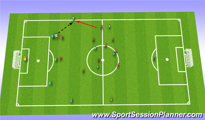 Football/Soccer Session Plan Drill (Colour): Phase 3 Right Channel