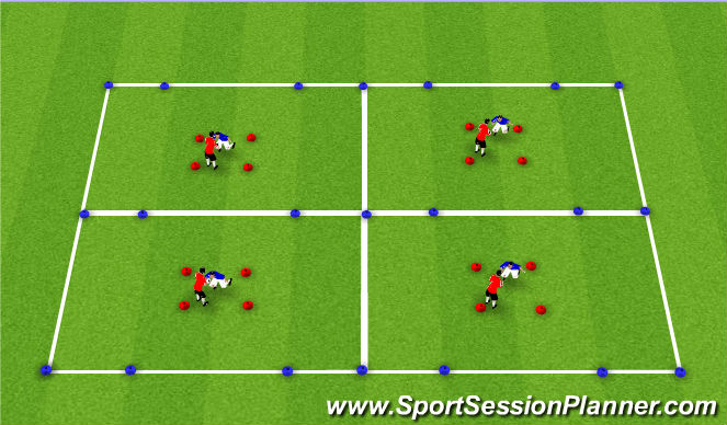 Football/Soccer Session Plan Drill (Colour): 1v1 Defending Drill