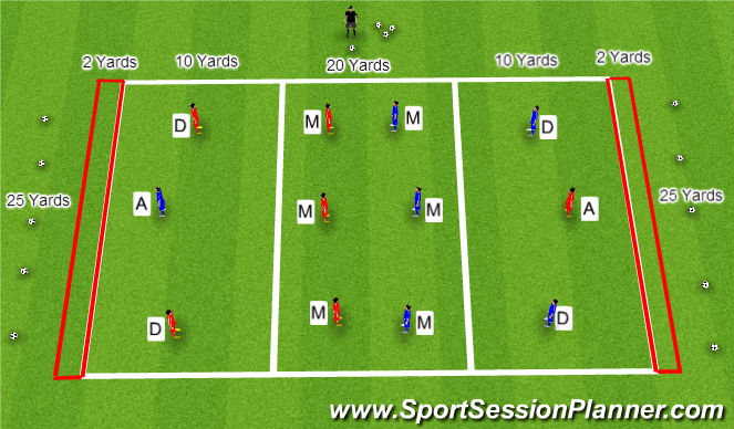 Football/Soccer Session Plan Drill (Colour): Zones