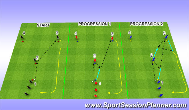 Football/Soccer Session Plan Drill (Colour): Start and Progressions 1 + 2
