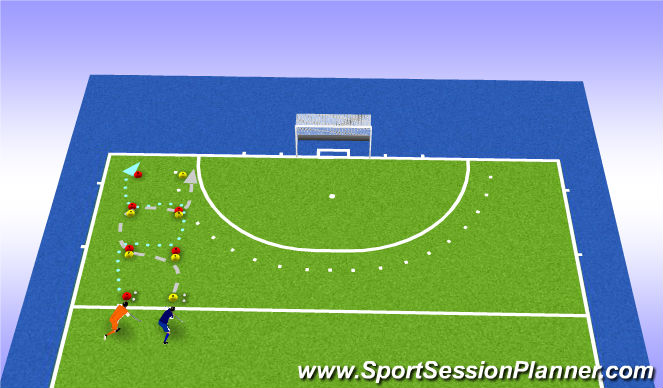 Hockey Session Plan Drill (Colour): square dribble