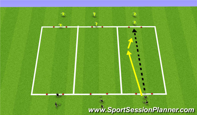 Football/Soccer Session Plan Drill (Colour): 1 v 1 on small goal