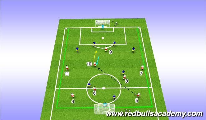Football/Soccer Session Plan Drill (Colour): Affecting the 10