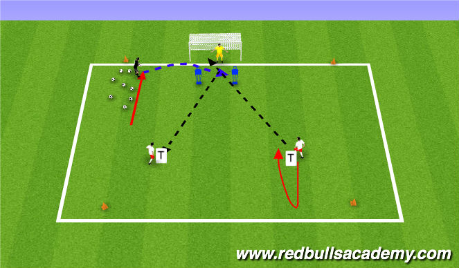 Football/Soccer Session Plan Drill (Colour): Dealing with crosses