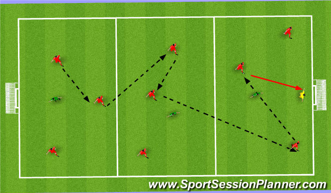 Football/Soccer Session Plan Drill (Colour): 3v1 different areas
